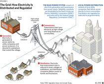 electric-grid-diagrm